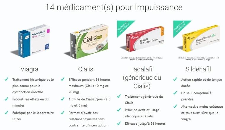 Acheter des médicaments contre les troubles de l'érection en ligne