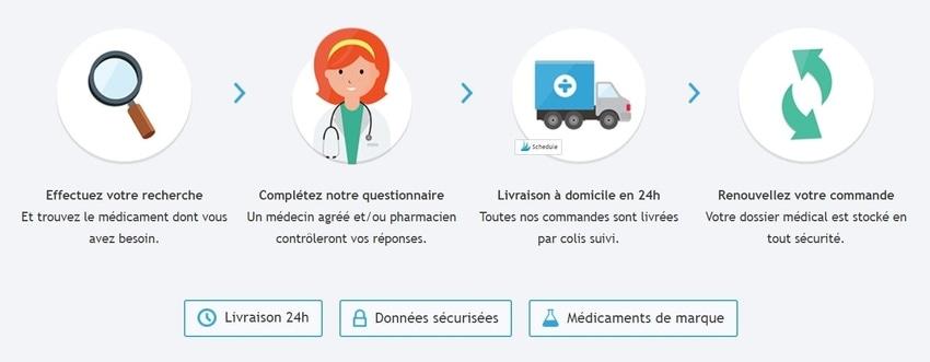 acheter medicament